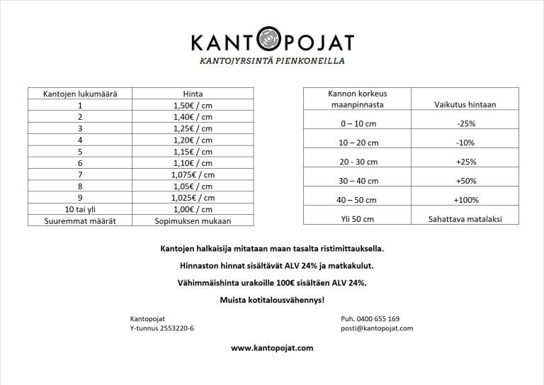 Kantojyrsinta-hinta-Oulu